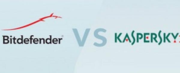 Bitdefender vs Kaspersky