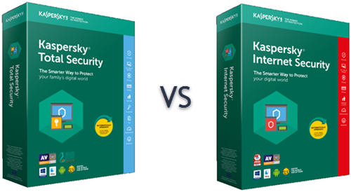 Kaspersky Total Versus Internet Security